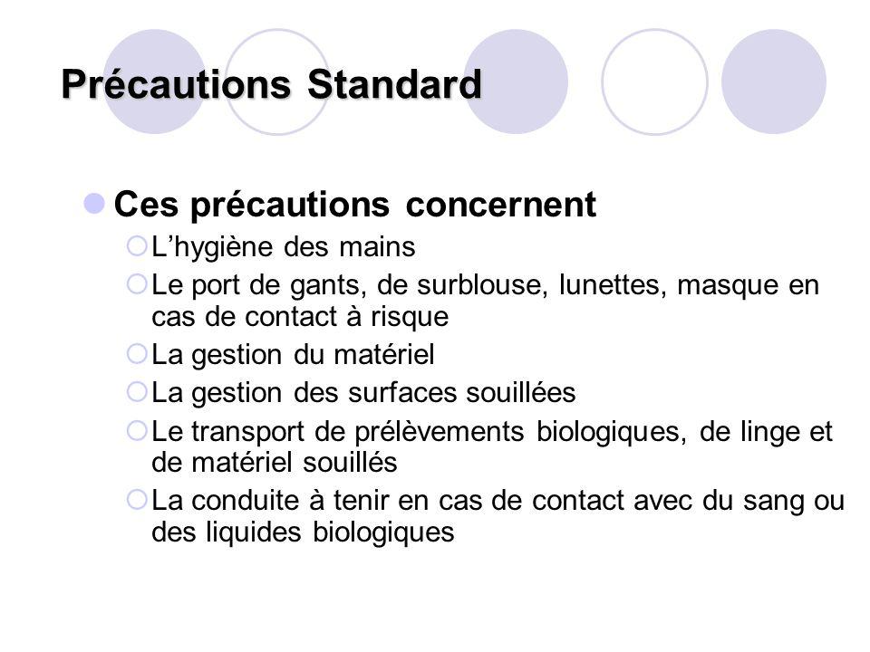 Précautions Standard Ces précautions concernent L'hygiène des mains