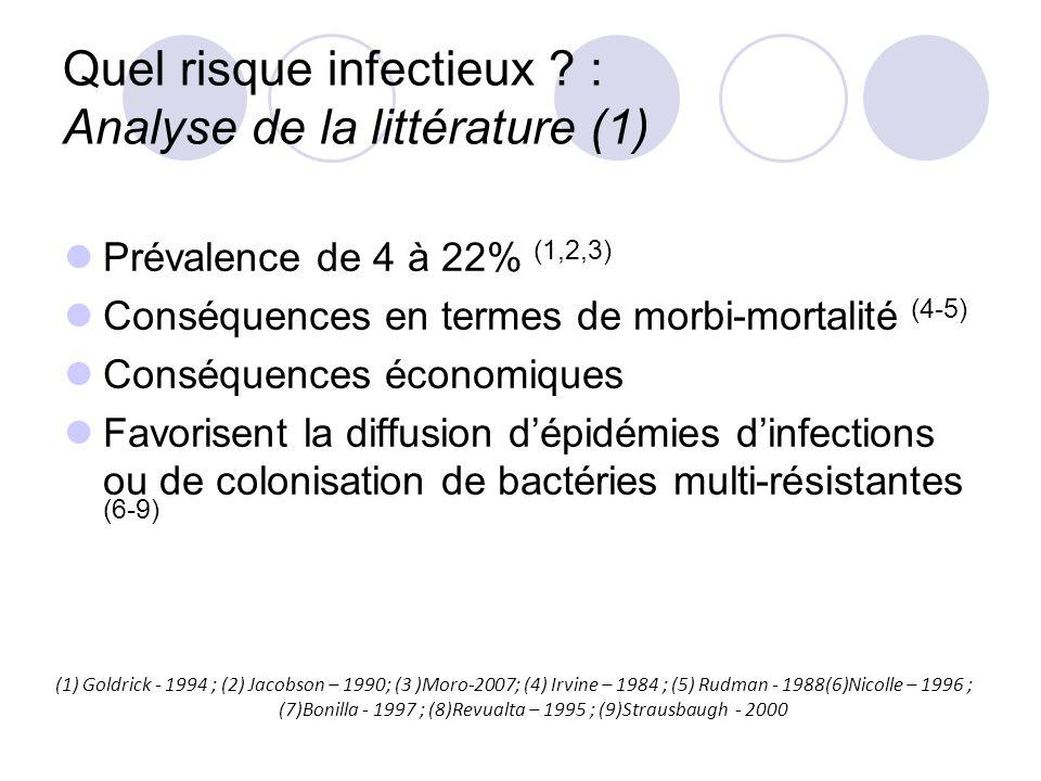 Quel risque infectieux : Analyse de la littérature (1)