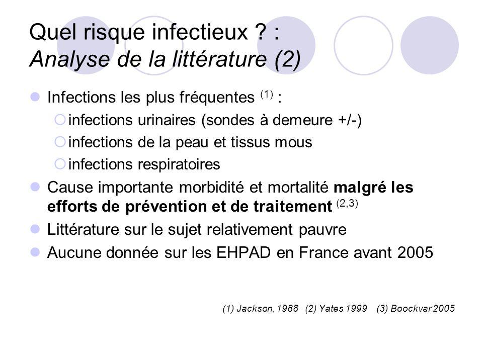 Quel risque infectieux : Analyse de la littérature (2)