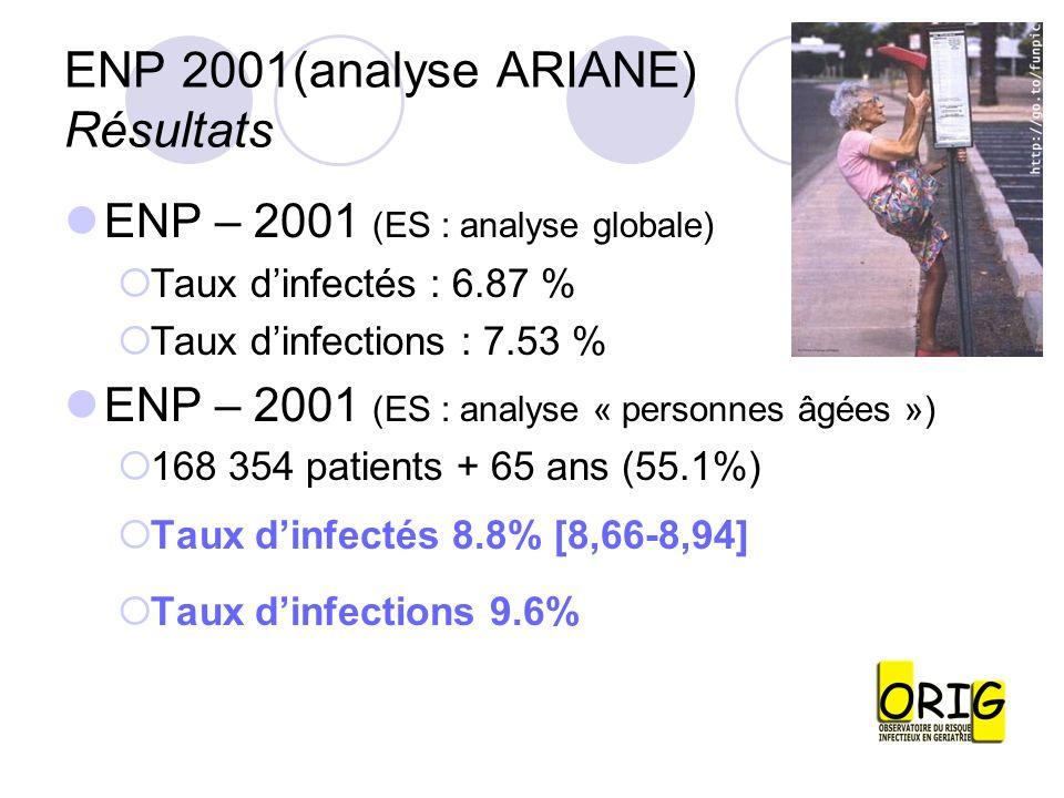 ENP 2001(analyse ARIANE) Résultats