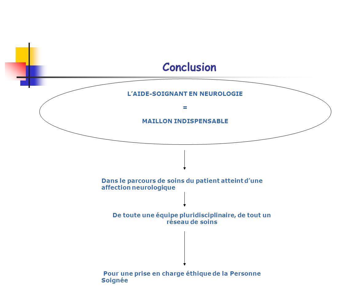 L'AIDE-SOIGNANT EN NEUROLOGIE MAILLON INDISPENSABLE