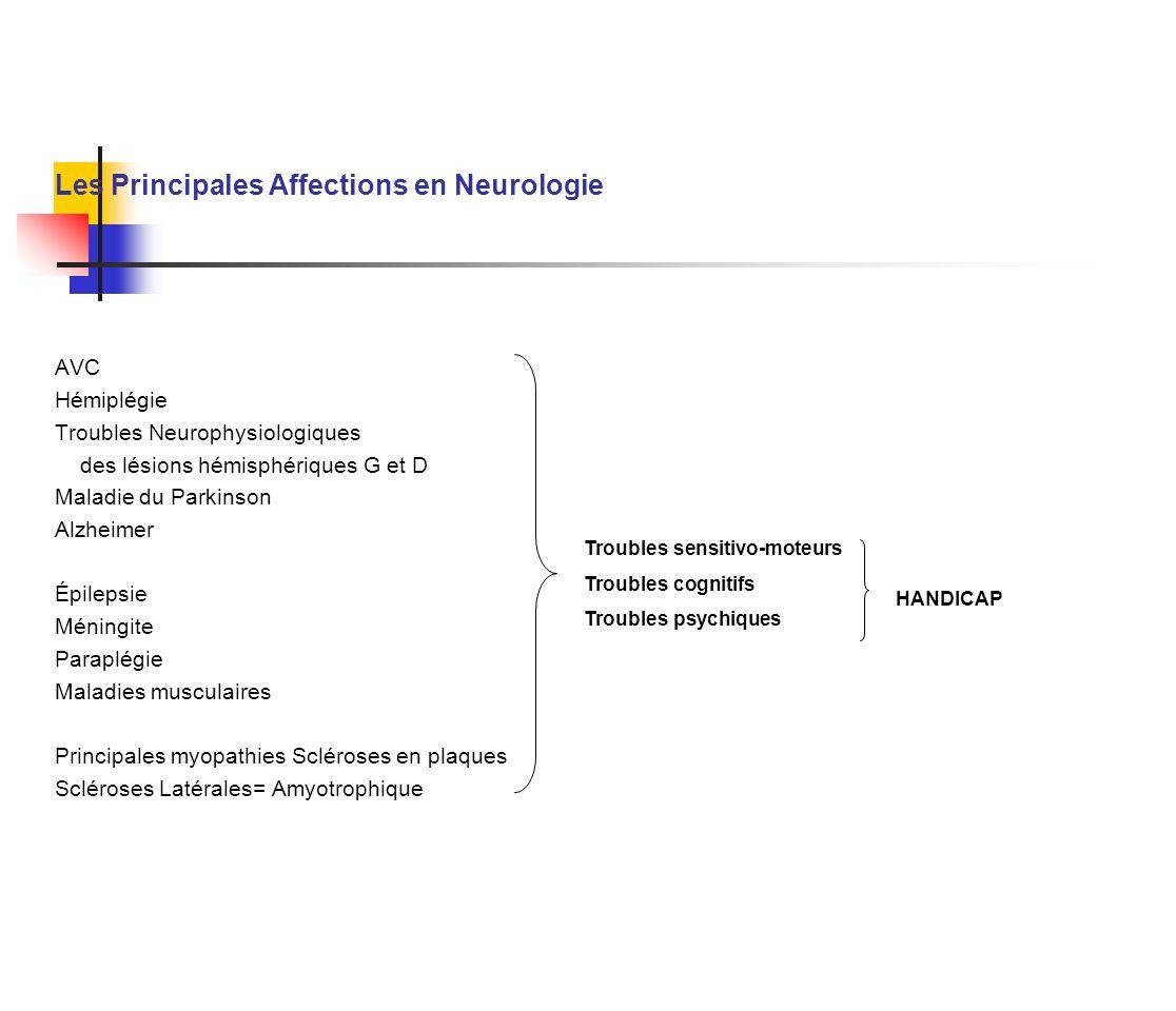 Les Principales Affections en Neurologie