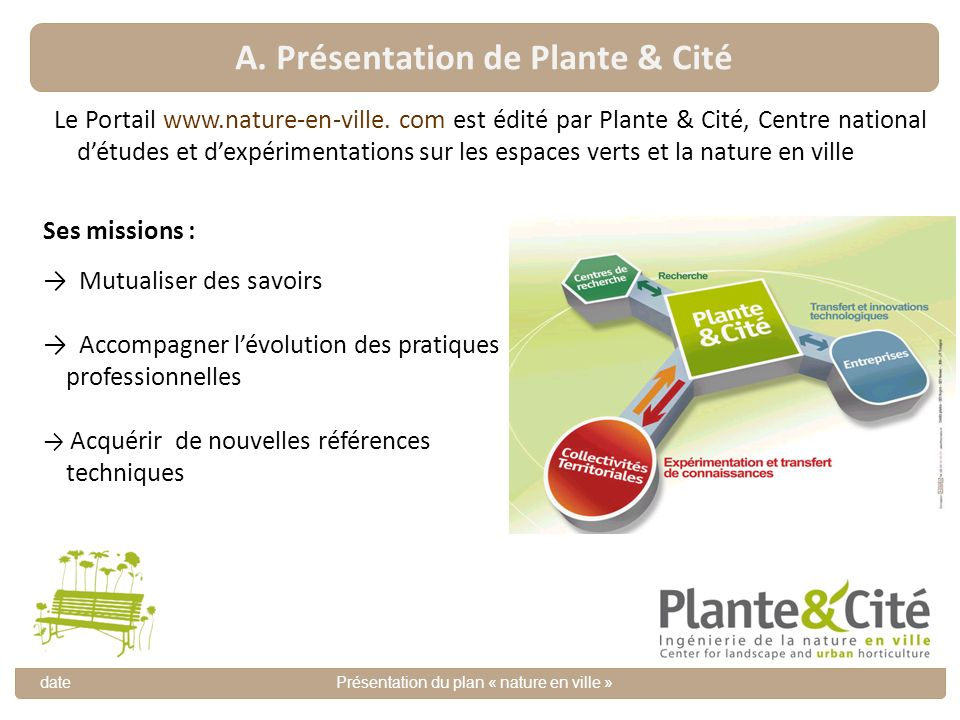 A. Présentation de Plante & Cité