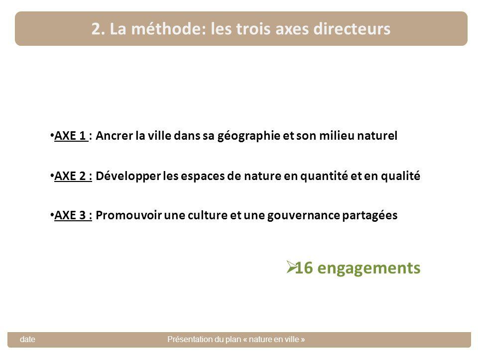 2. La méthode: les trois axes directeurs