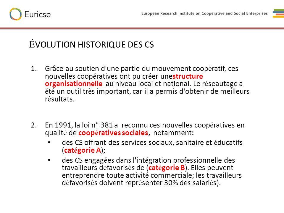 ÉVOLUTION HISTORIQUE DES CS