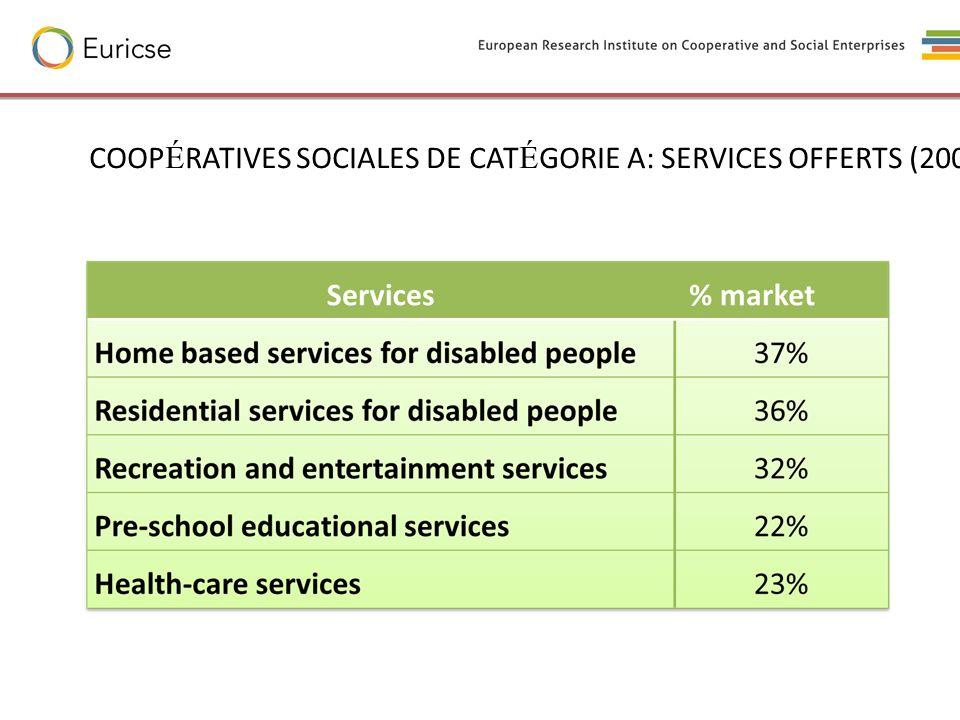 COOPÉRATIVES SOCIALES DE CATÉGORIE A: SERVICES OFFERTS (2005)