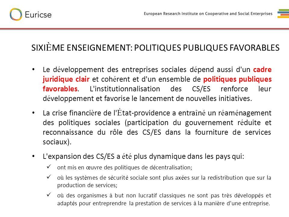 SIXIÈME ENSEIGNEMENT: POLITIQUES PUBLIQUES FAVORABLES