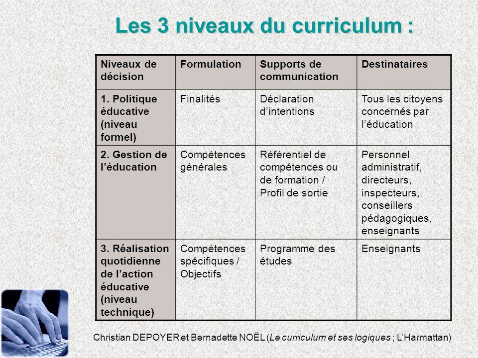 Les 3 niveaux du curriculum :