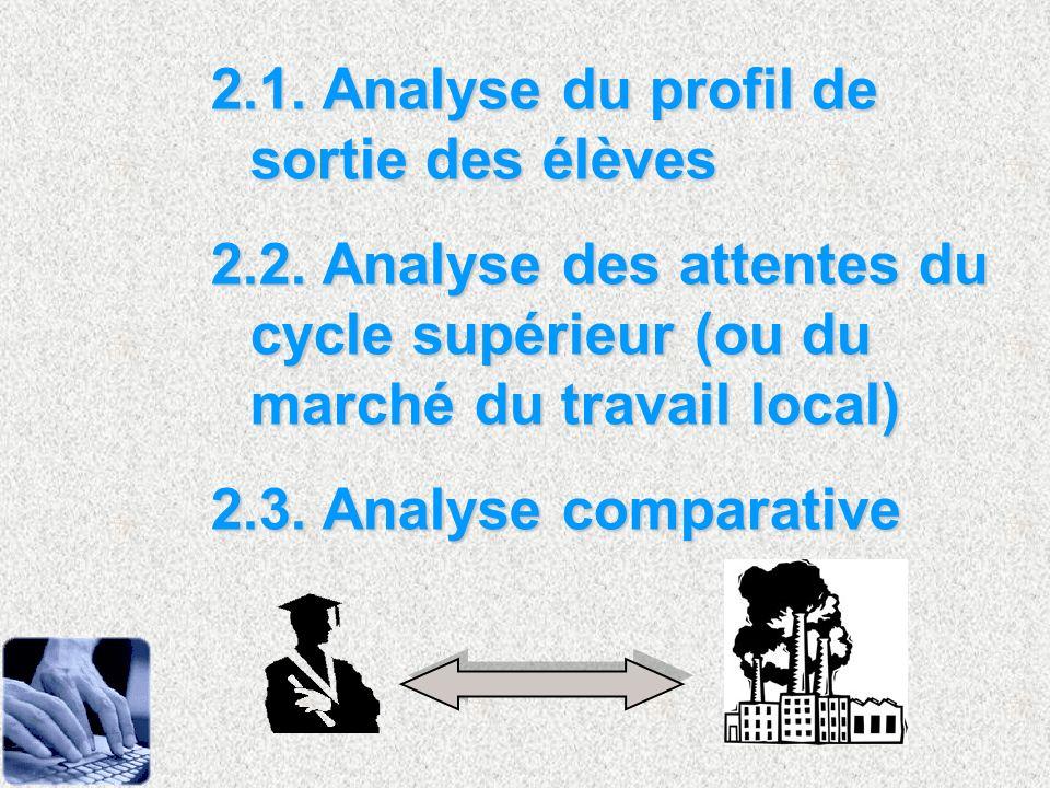 2.1. Analyse du profil de sortie des élèves