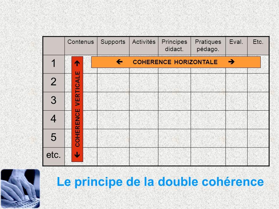 Le principe de la double cohérence