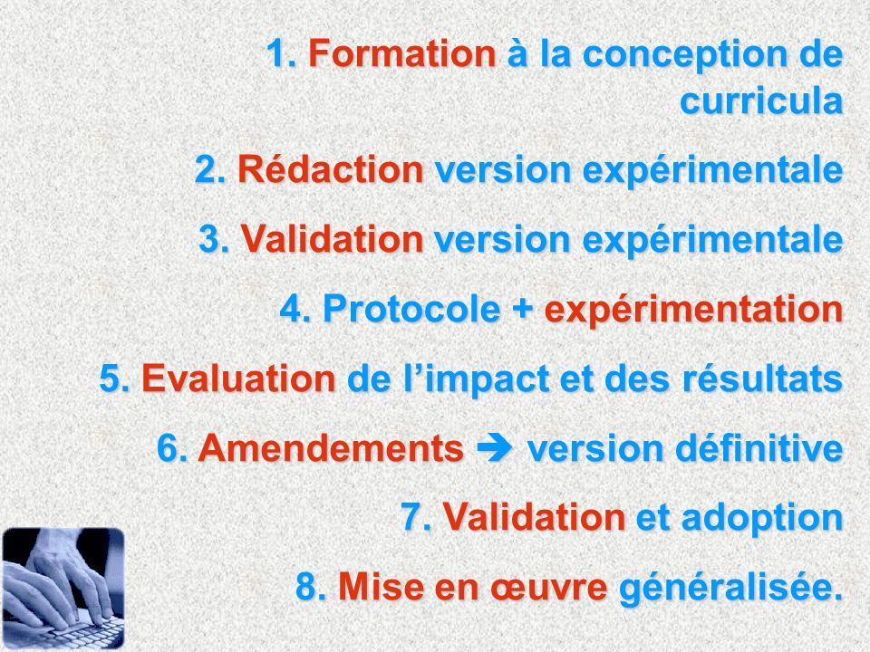 1. Formation à la conception de curricula