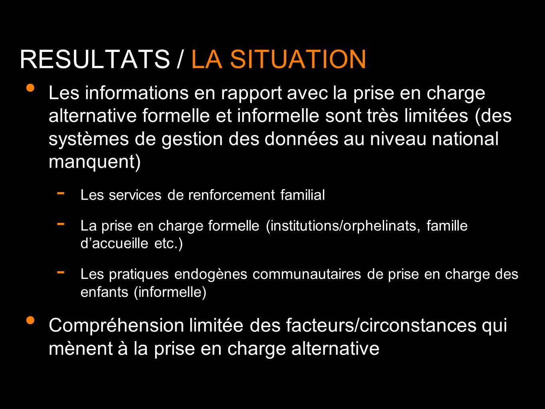 RESULTATS / LA SITUATION