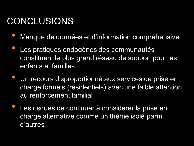 CONCLUSIONS Manque de données et d'information compréhensive