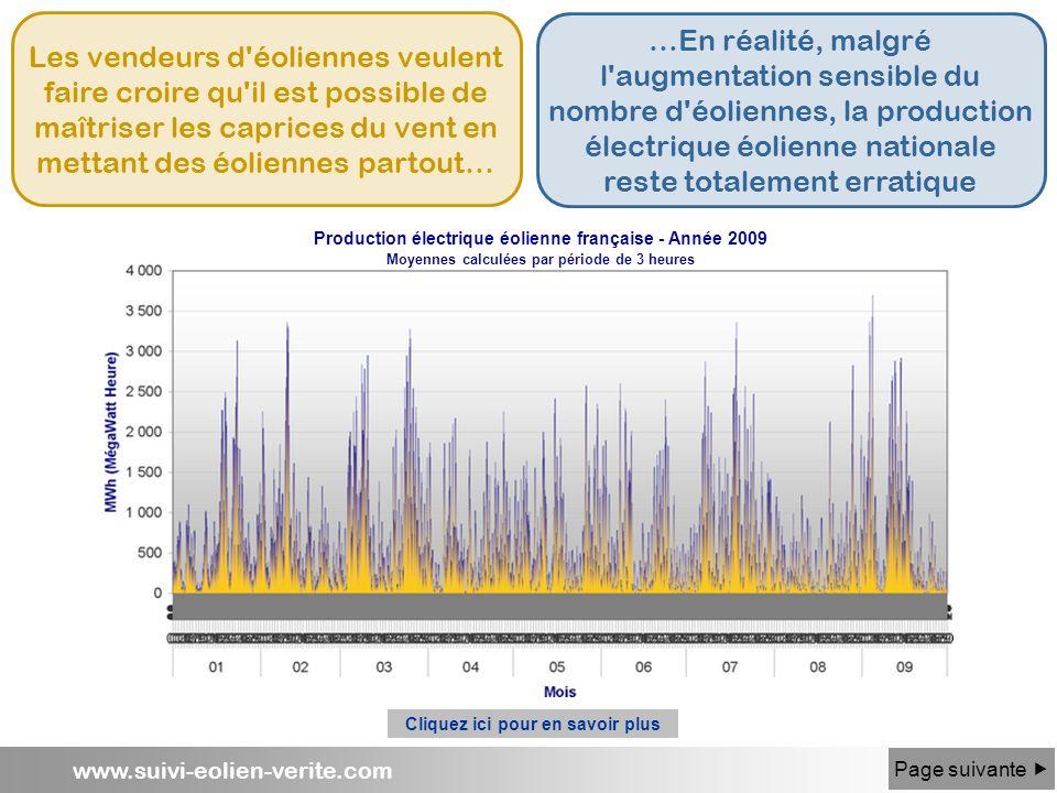 Les vendeurs d éoliennes veulent faire croire qu il est possible de maîtriser les caprices du vent en mettant des éoliennes partout…
