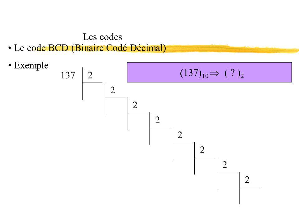 Les codes Le code BCD (Binaire Codé Décimal) Exemple (137)10  ( )2 137 2 2 2 2 2 2 2 2