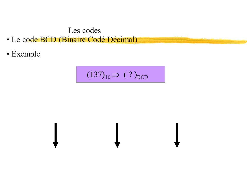 Les codes Le code BCD (Binaire Codé Décimal) Exemple (137)10  ( )BCD