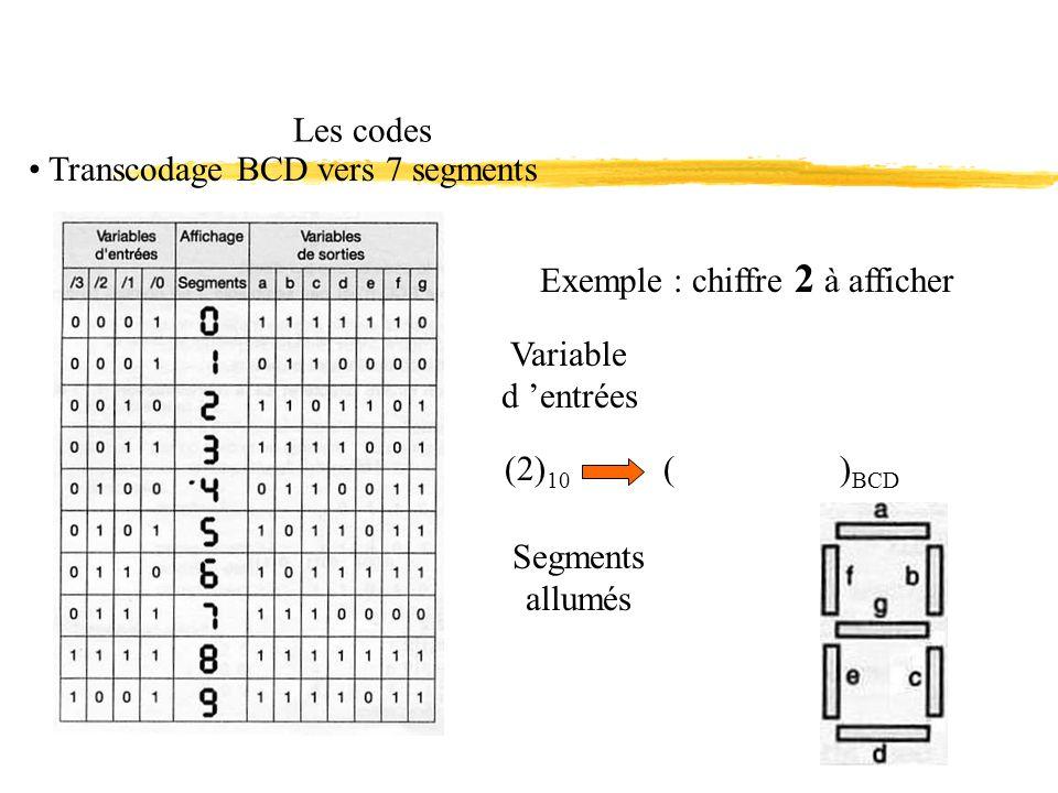 Les codes Transcodage BCD vers 7 segments. Exemple : chiffre 2 à afficher. Variable d 'entrées. (2)10.