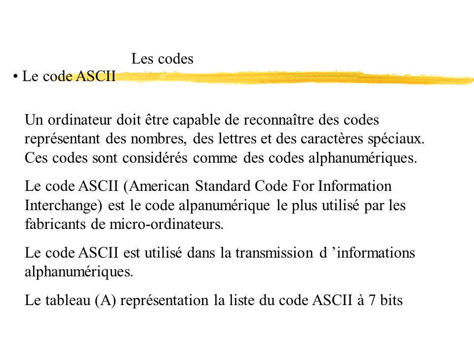 Les codes Le code ASCII.
