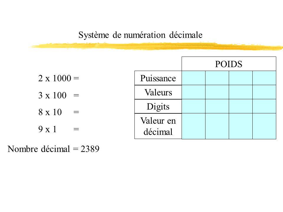 Système de numération décimale