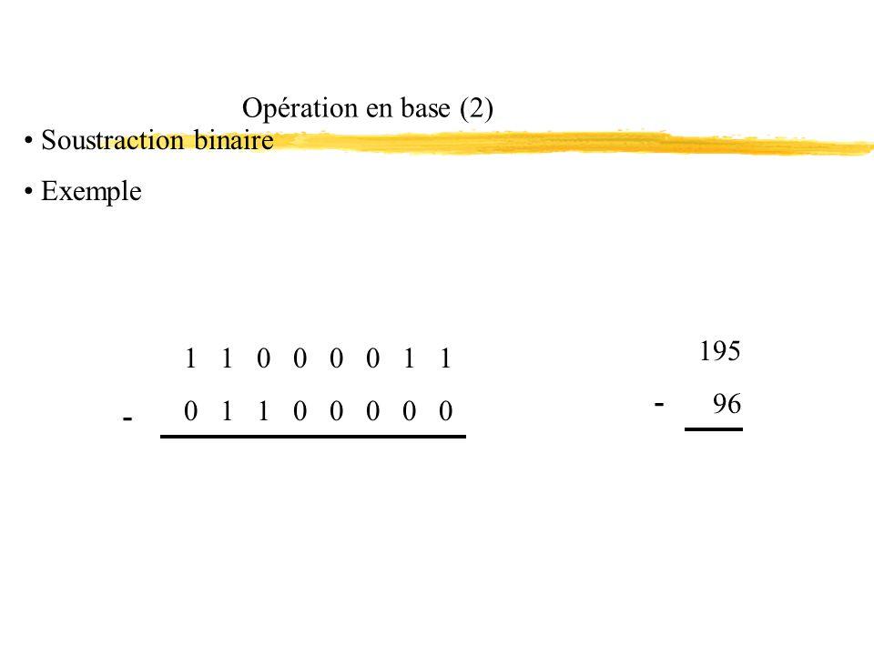 Opération en base (2) Soustraction binaire. Exemple. 195. 96. 1 1 0 0 0 0 1 1. 0 1 1 0 0 0 0 0.