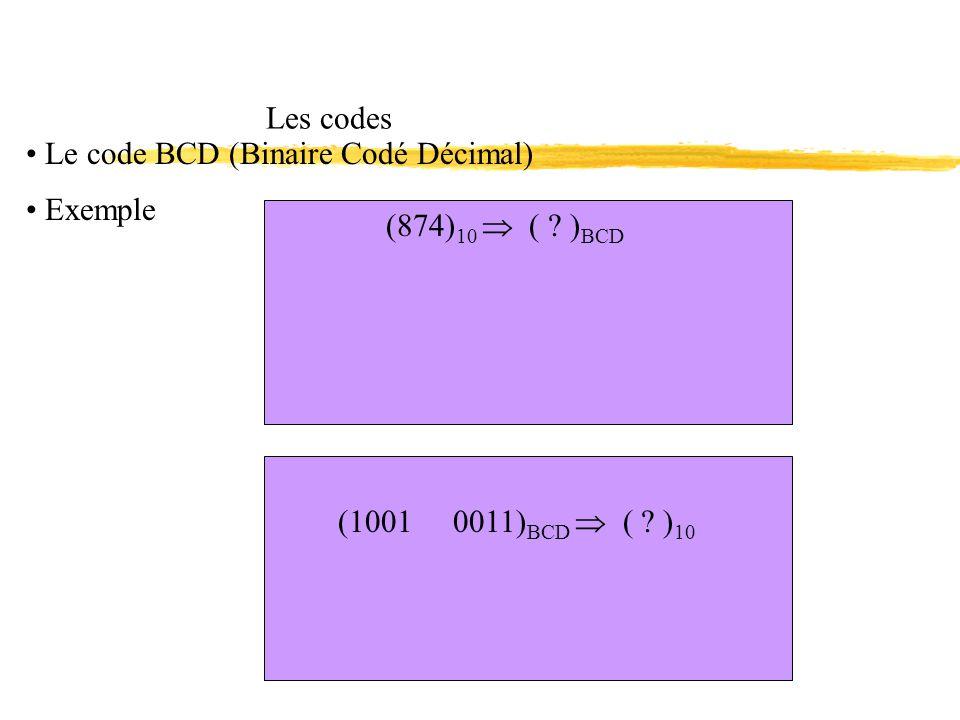 Les codes Le code BCD (Binaire Codé Décimal) Exemple.