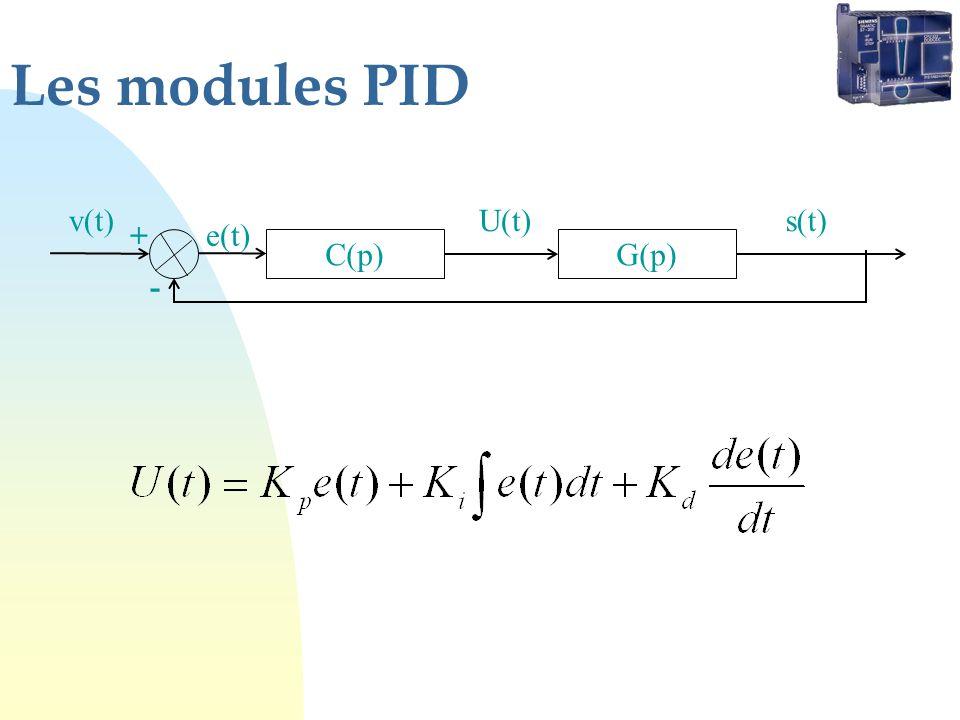 Les modules PID v(t) U(t) s(t) + e(t) C(p) G(p) -