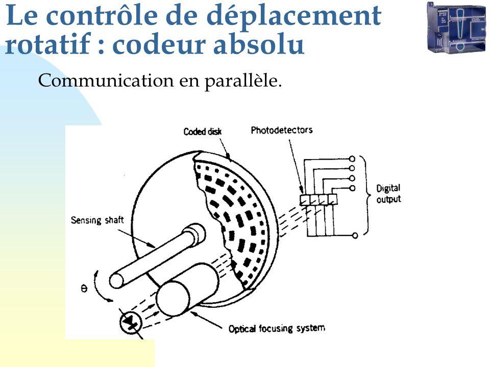 Le contrôle de déplacement rotatif : codeur absolu