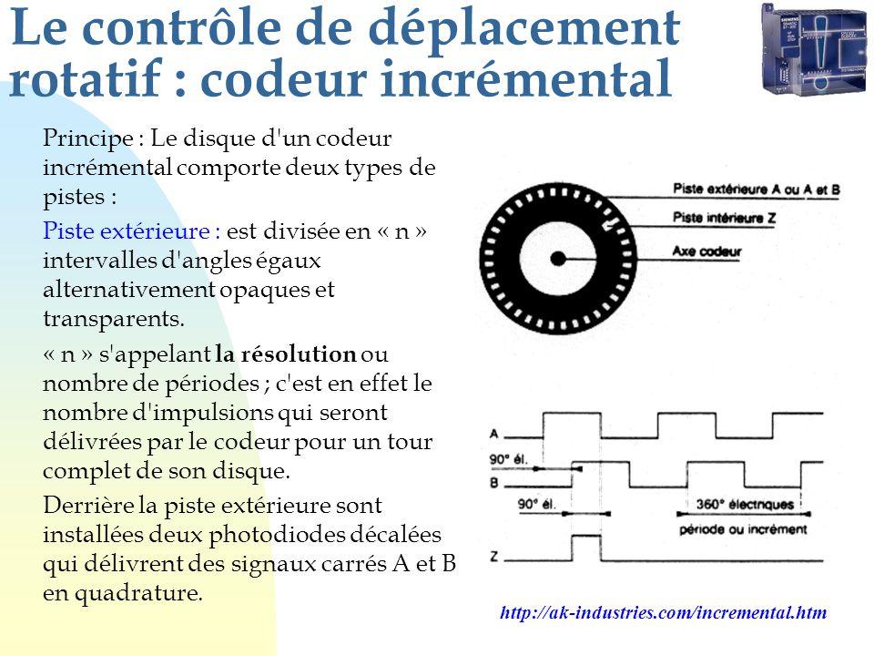 Le contrôle de déplacement rotatif : codeur incrémental