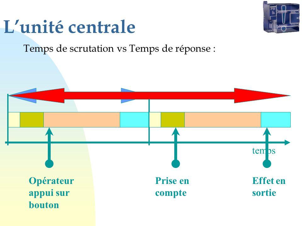 L'unité centrale Temps de scrutation vs Temps de réponse : temps