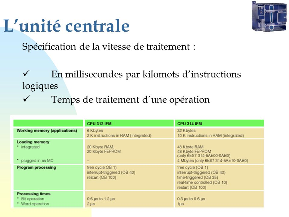 L'unité centrale Spécification de la vitesse de traitement :