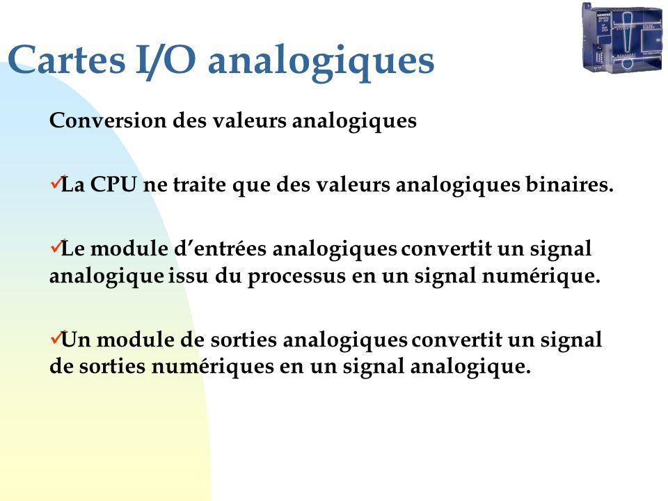 Cartes I/O analogiques