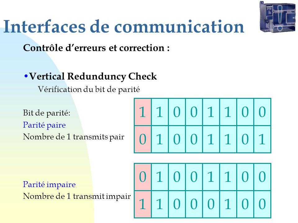 Interfaces de communication