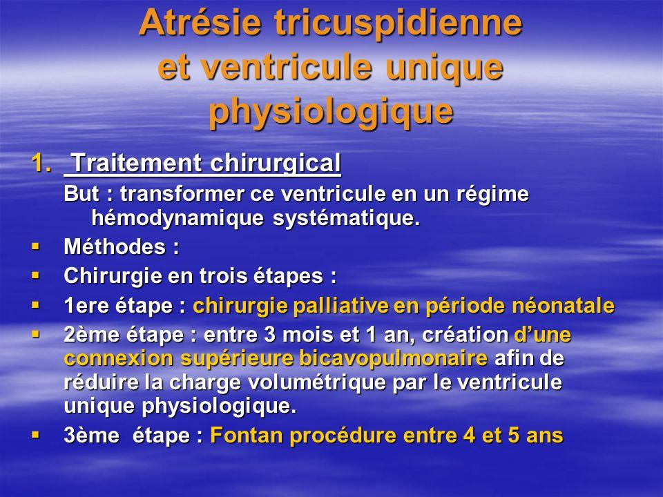 Atrésie tricuspidienne et ventricule unique physiologique