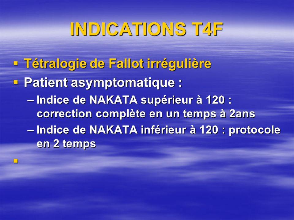 INDICATIONS T4F Tétralogie de Fallot irrégulière