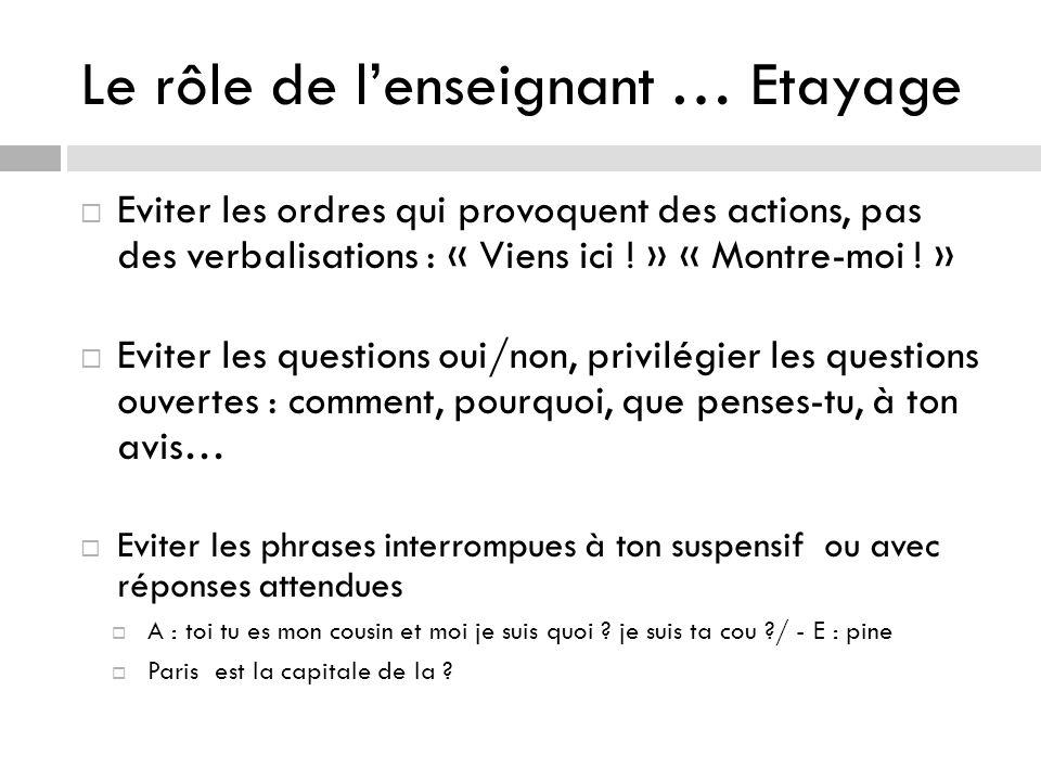 Le rôle de l'enseignant … Etayage