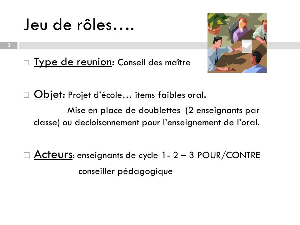 Jeu de rôles…. Acteurs: enseignants de cycle 1- 2 – 3 POUR/CONTRE