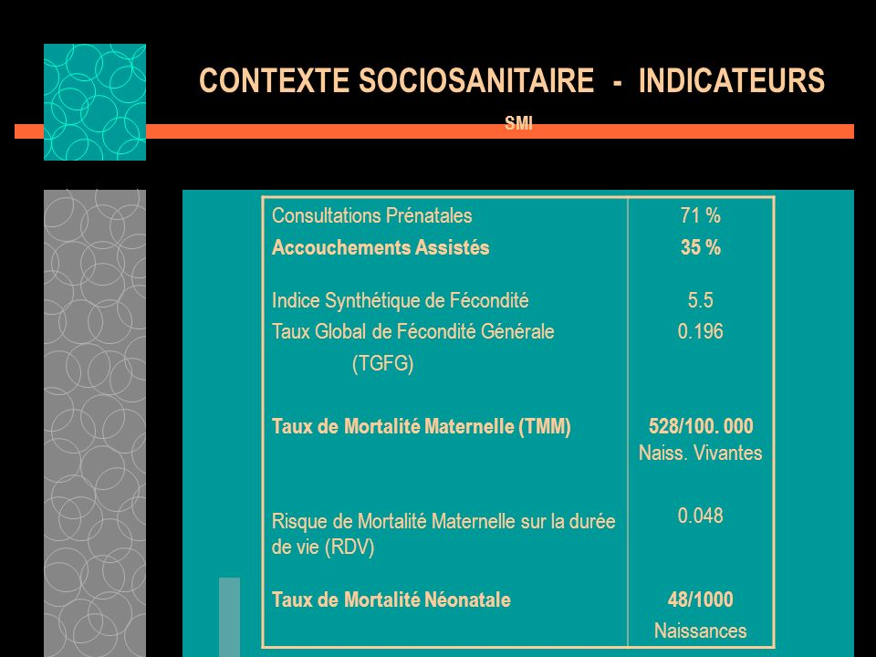 CONTEXTE SOCIOSANITAIRE - INDICATEURS