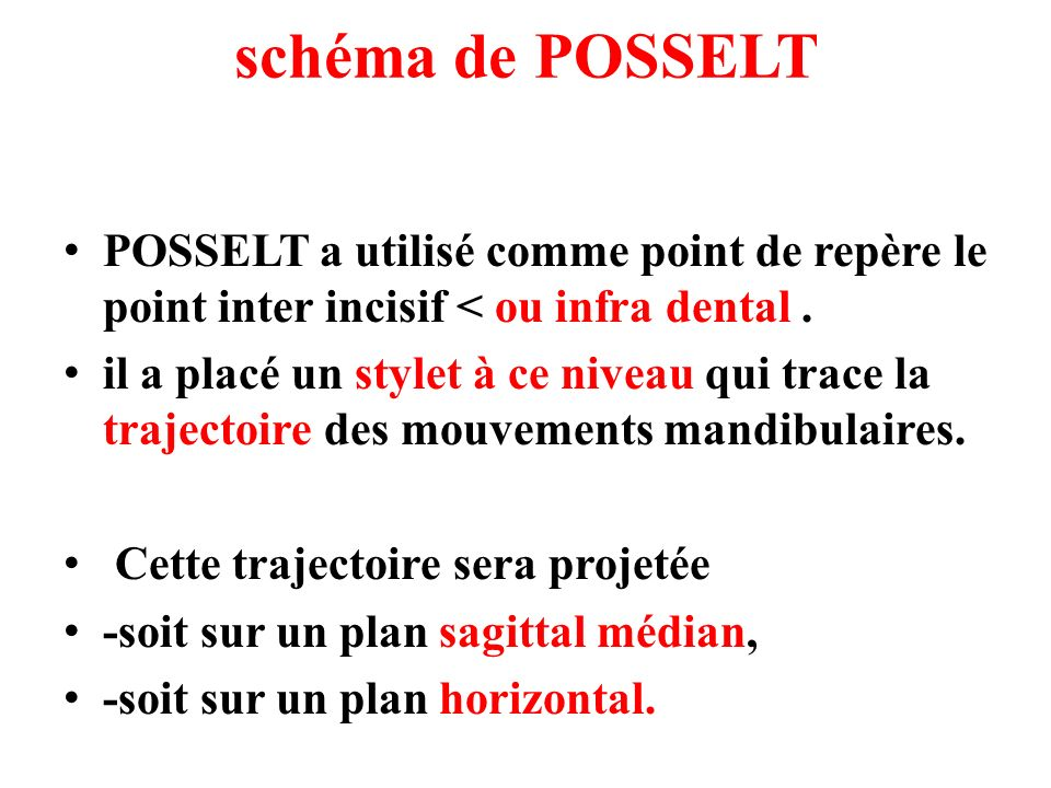 schéma de POSSELT POSSELT a utilisé comme point de repère le point inter incisif < ou infra dental .