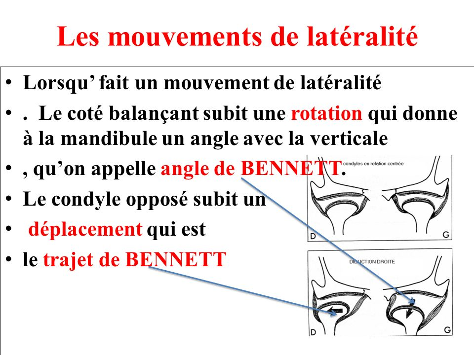 Les mouvements de latéralité