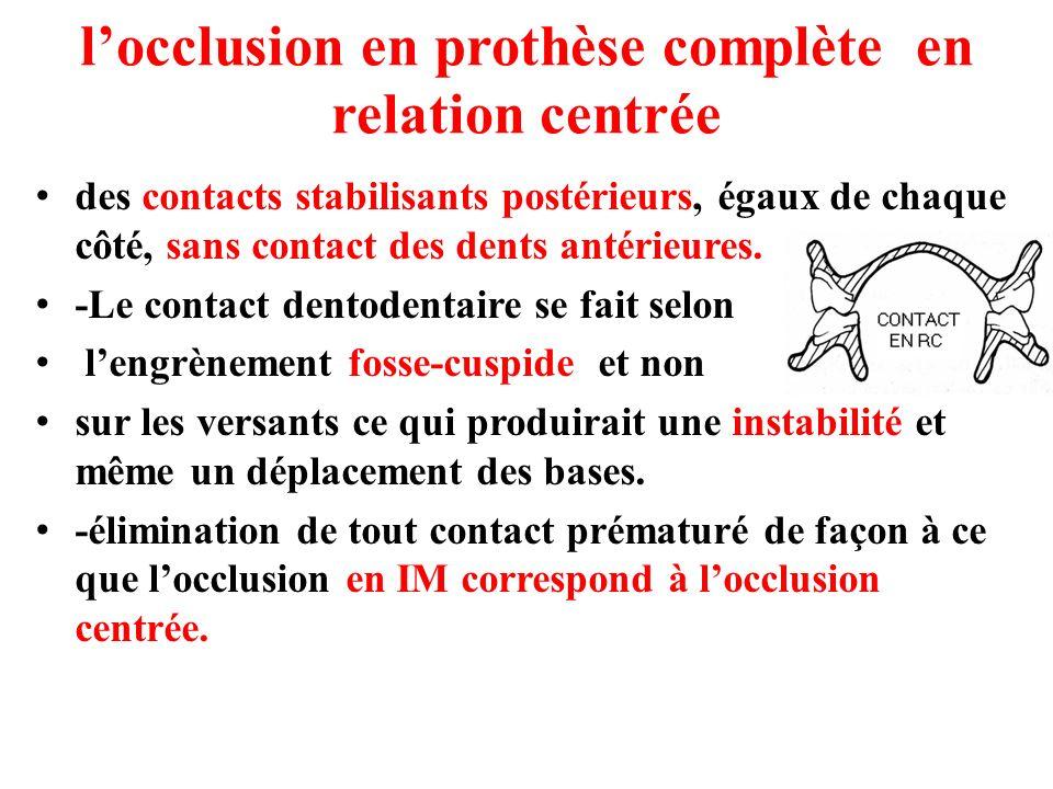 l'occlusion en prothèse complète en relation centrée