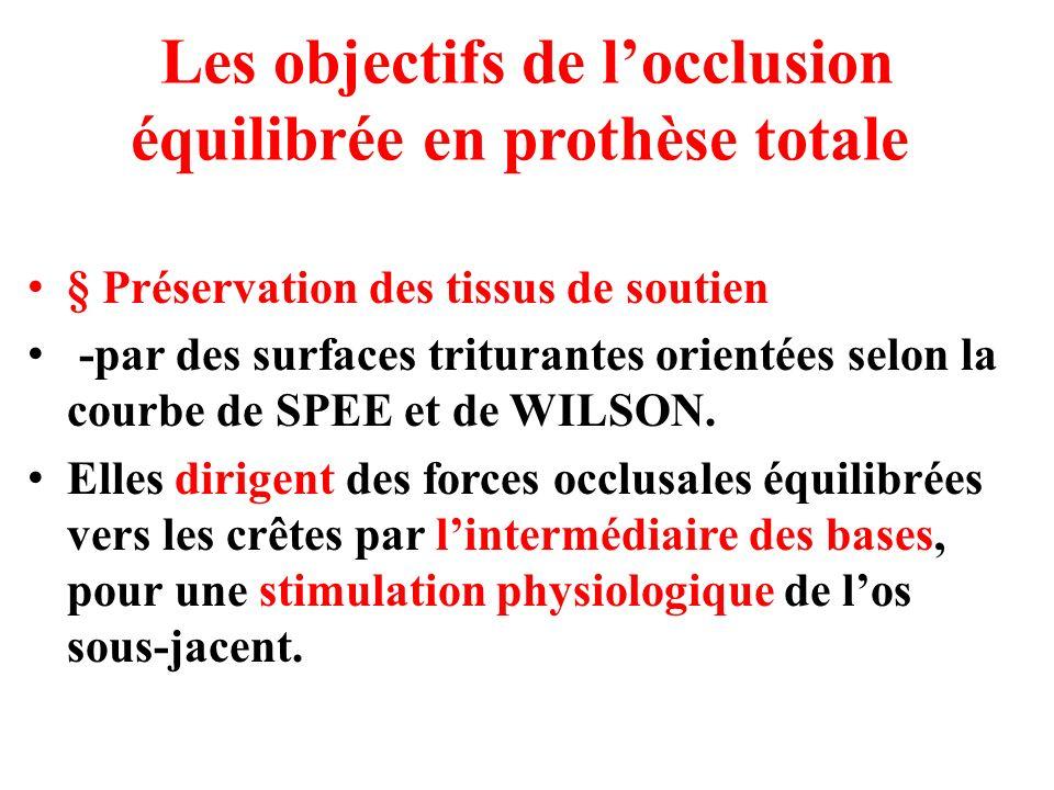 Les objectifs de l'occlusion équilibrée en prothèse totale