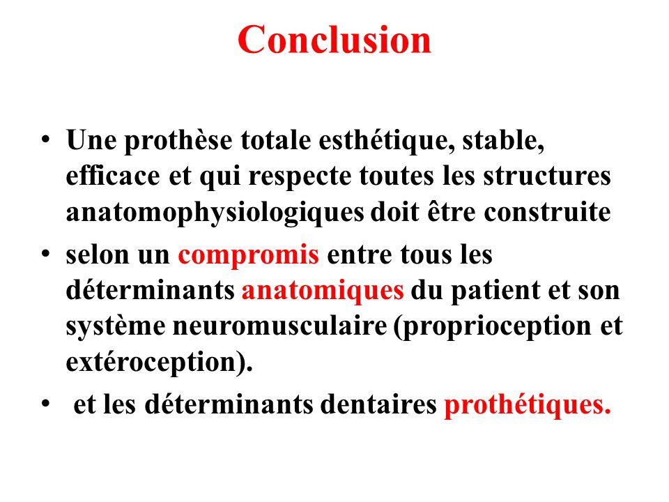 ConclusionUne prothèse totale esthétique, stable, efficace et qui respecte toutes les structures anatomophysiologiques doit être construite.