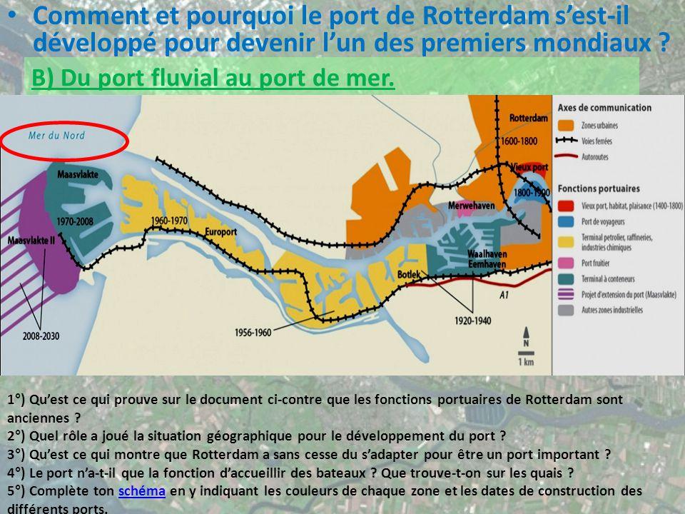 Comment et pourquoi le port de Rotterdam s'est-il développé pour devenir l'un des premiers mondiaux