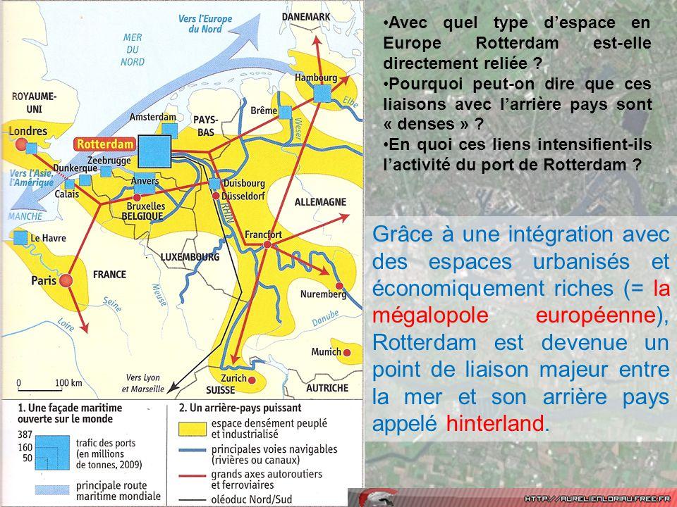 Avec quel type d'espace en Europe Rotterdam est-elle directement reliée