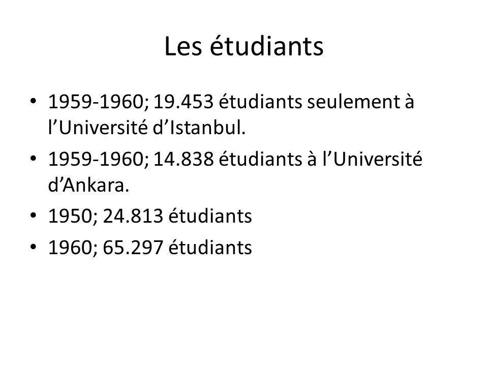 Les étudiants 1959-1960; 19.453 étudiants seulement à l'Université d'Istanbul. 1959-1960; 14.838 étudiants à l'Université d'Ankara.