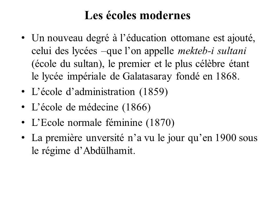 Les écoles modernes