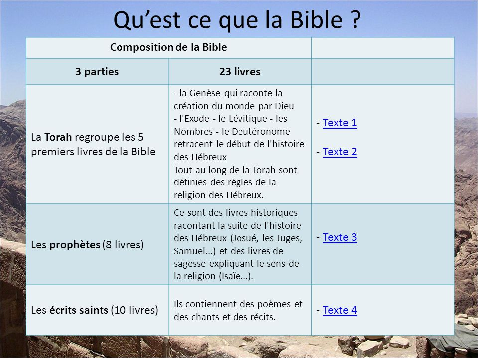 Composition de la Bible