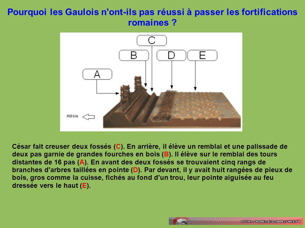 Pourquoi les Gaulois n ont-ils pas réussi à passer les fortifications romaines