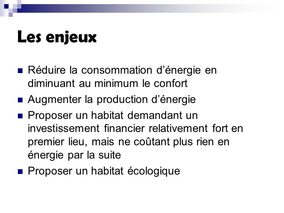 Les enjeux Réduire la consommation d'énergie en diminuant au minimum le confort. Augmenter la production d'énergie.