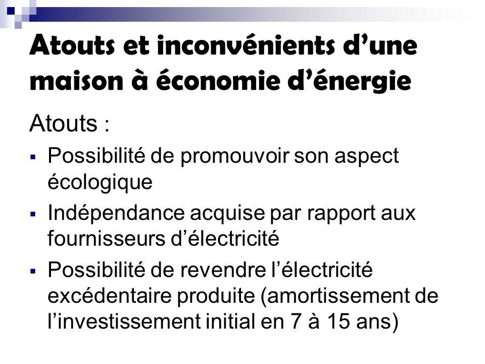 Atouts et inconvénients d'une maison à économie d'énergie
